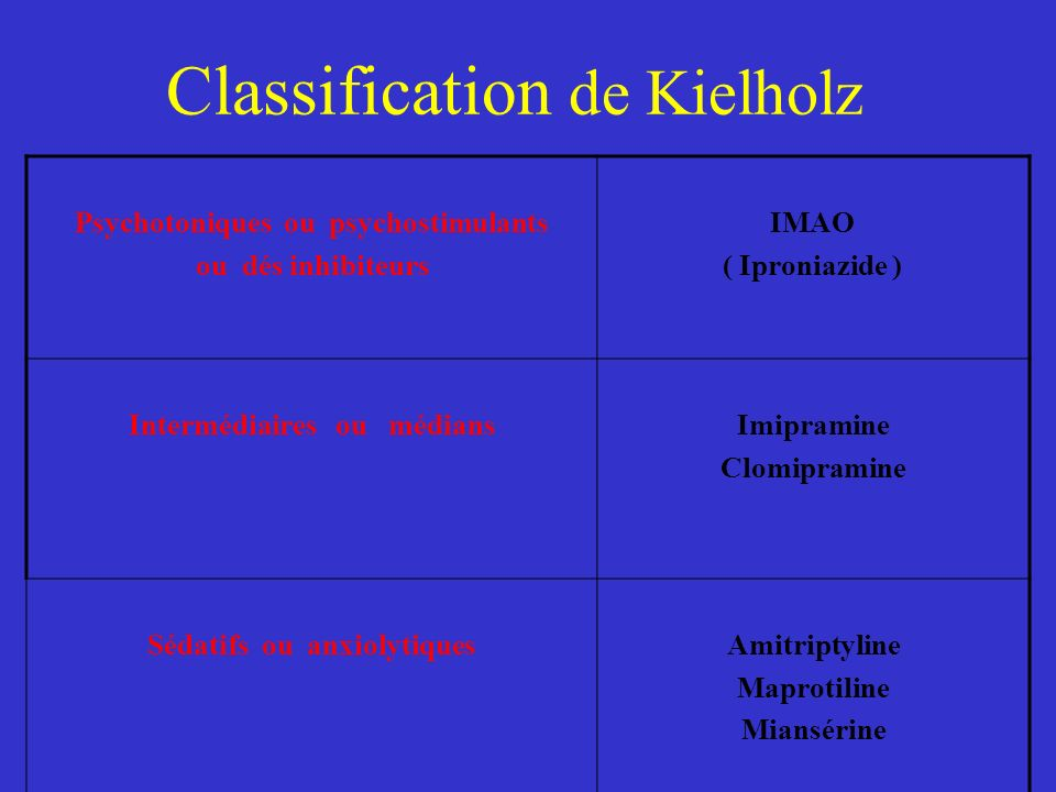 Classification de Kielholz