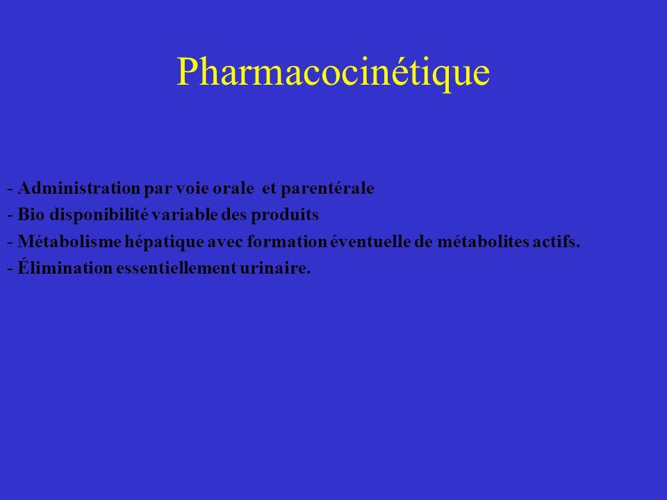 Pharmacocinétique - Administration par voie orale et parentérale