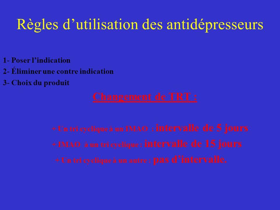 Règles d'utilisation des antidépresseurs