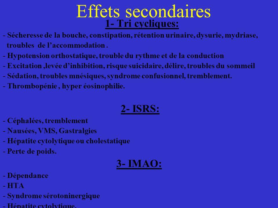 Effets secondaires 3- IMAO: 1- Tri cycliques: