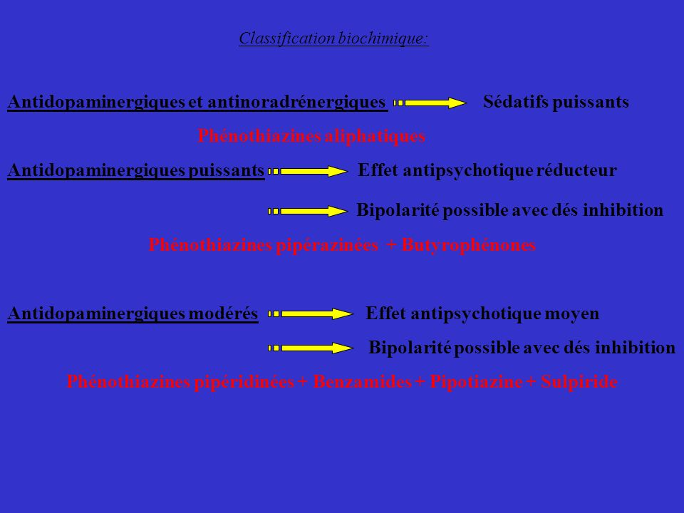 Classification biochimique: