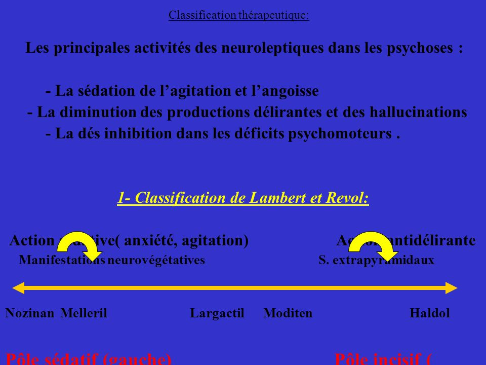 Classification thérapeutique:
