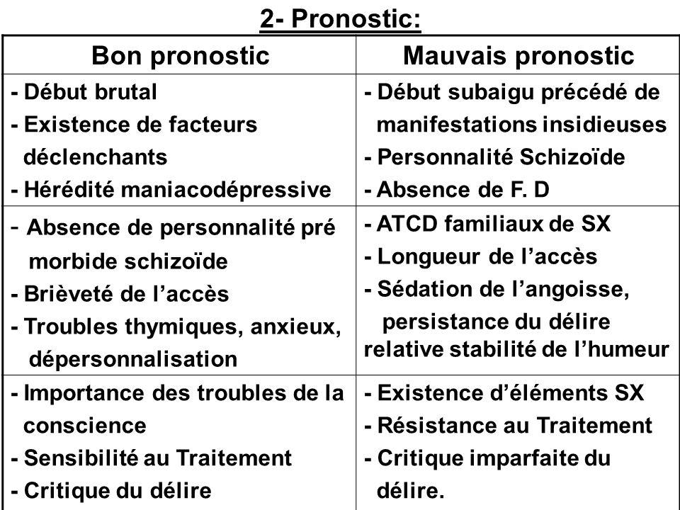 2- Pronostic: Mauvais pronostic Bon pronostic