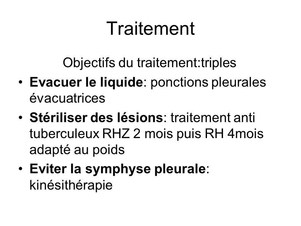Traitement Objectifs du traitement:triples