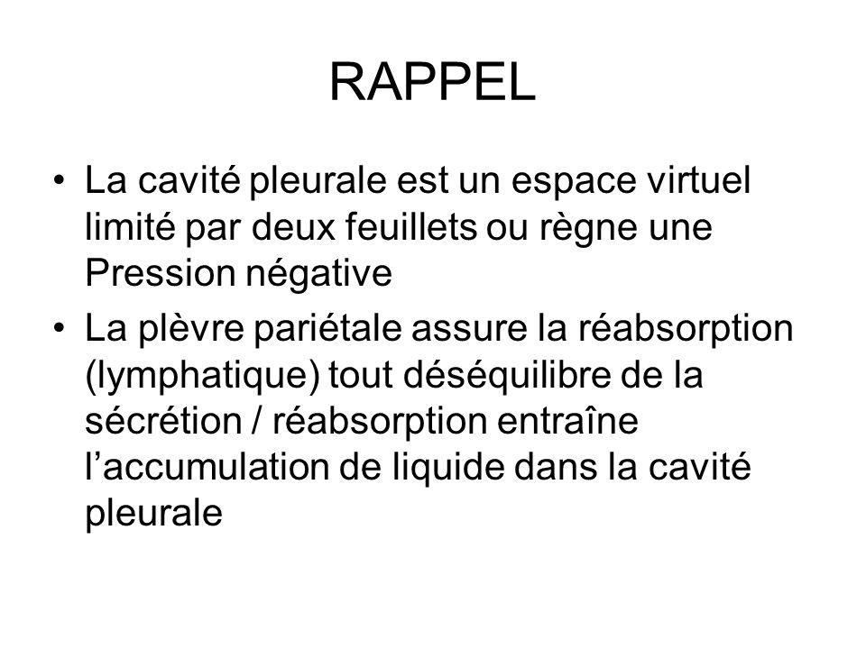 RAPPEL La cavité pleurale est un espace virtuel limité par deux feuillets ou règne une Pression négative.