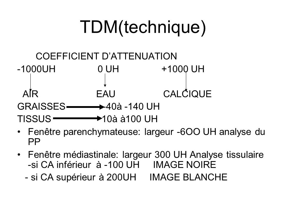 TDM(technique) COEFFICIENT D'ATTENUATION -1000UH 0 UH UH