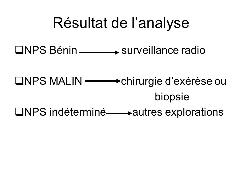 Résultat de l'analyse NPS Bénin surveillance radio