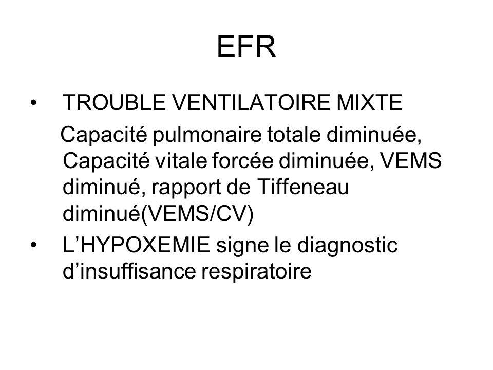 EFR TROUBLE VENTILATOIRE MIXTE