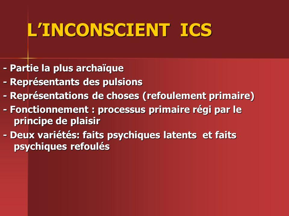 L'INCONSCIENT ICS - Partie la plus archaïque