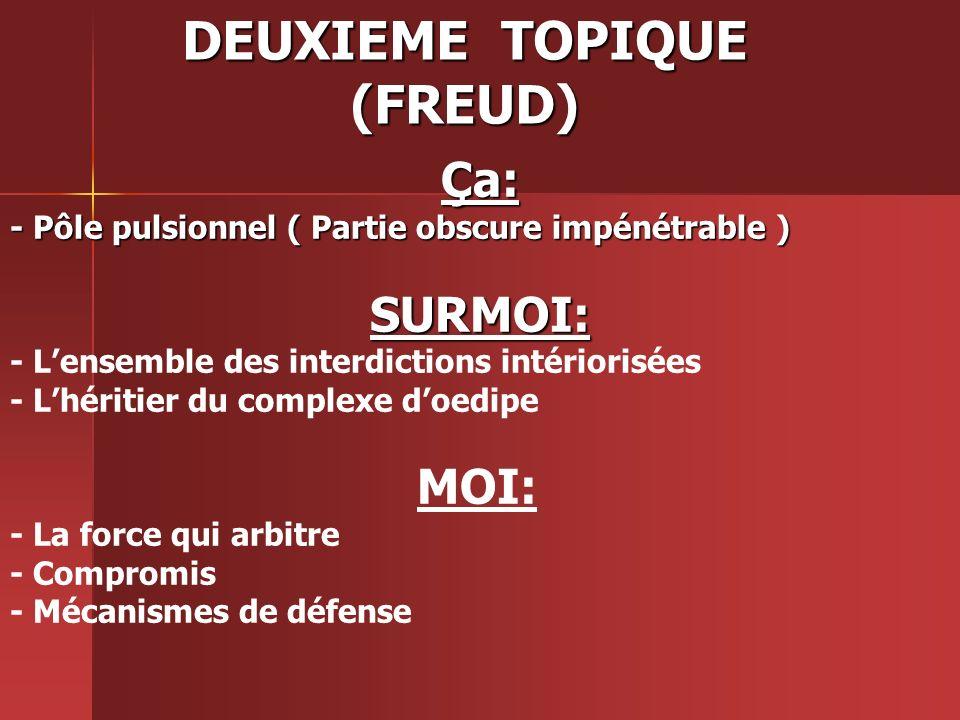 DEUXIEME TOPIQUE (FREUD)