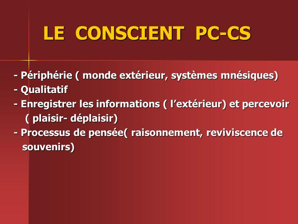 LE CONSCIENT PC-CS - Périphérie ( monde extérieur, systèmes mnésiques)