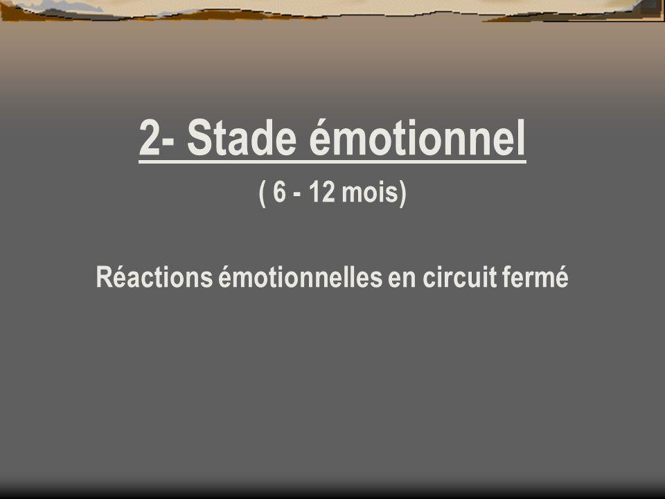 Réactions émotionnelles en circuit fermé