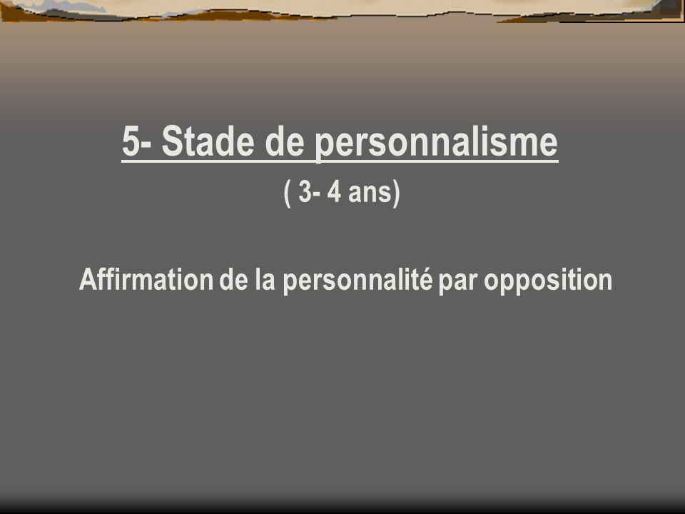 Affirmation de la personnalité par opposition