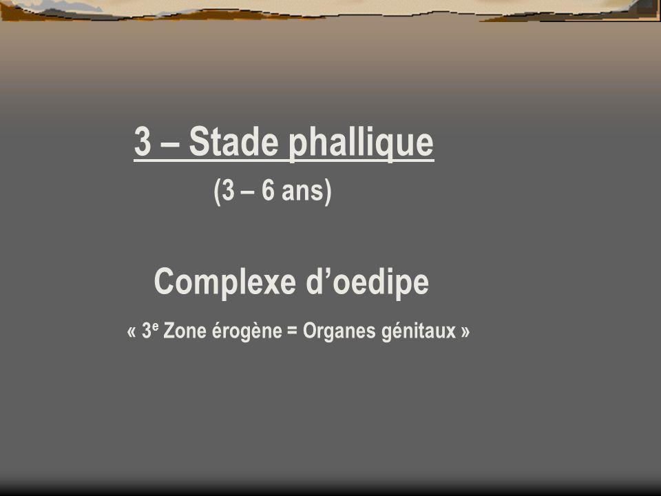 3 – Stade phallique (3 – 6 ans) Complexe d'oedipe « 3e Zone érogène = Organes génitaux »