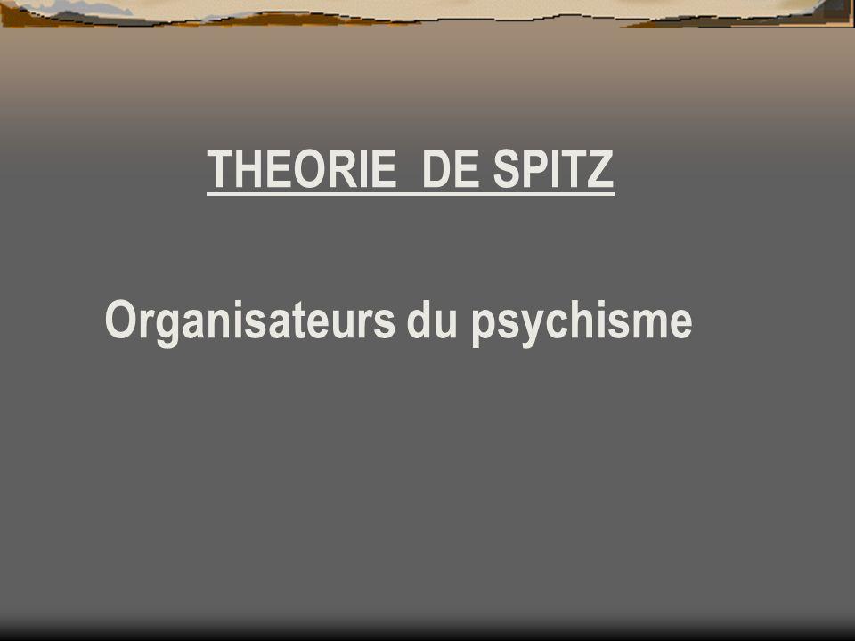 Organisateurs du psychisme