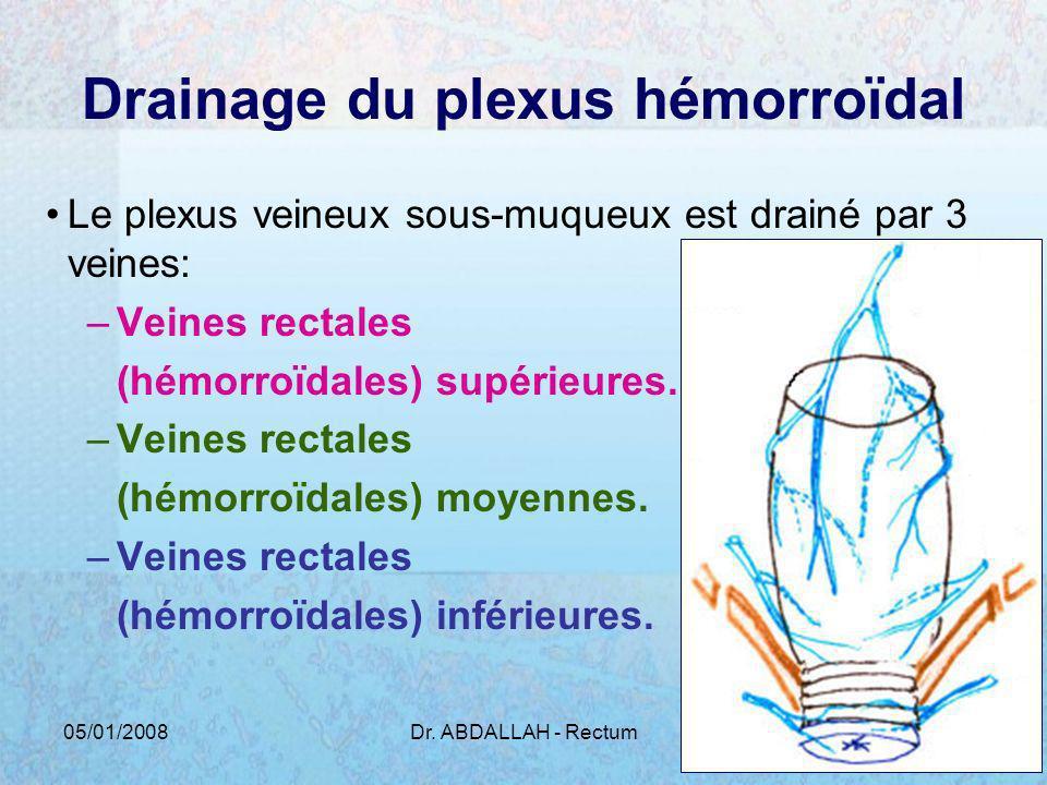 Drainage du plexus hémorroïdal