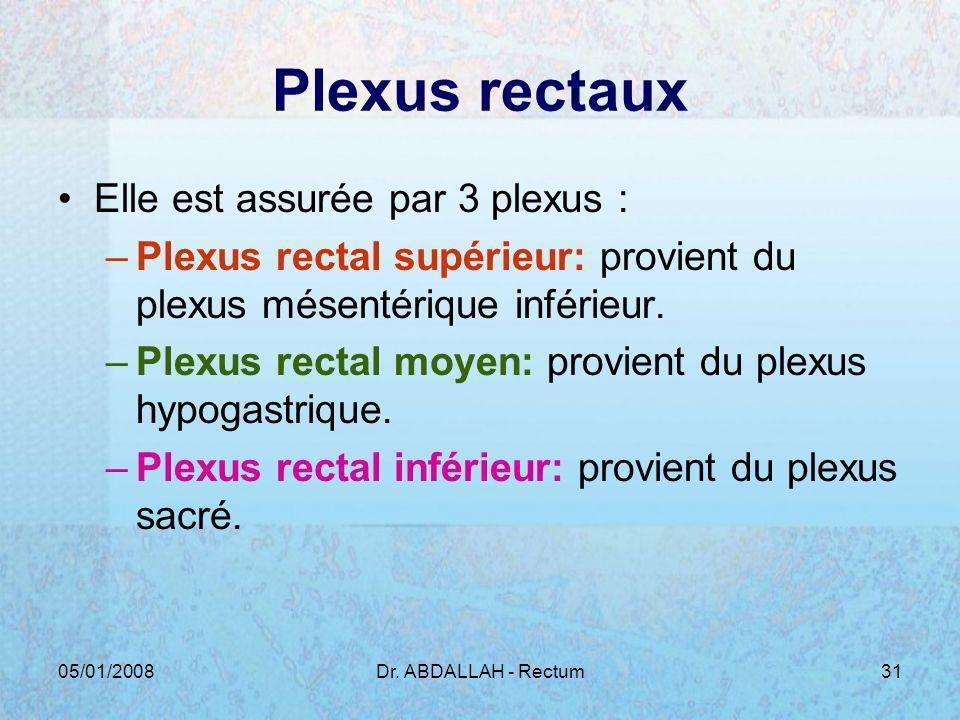 Plexus rectaux Elle est assurée par 3 plexus :