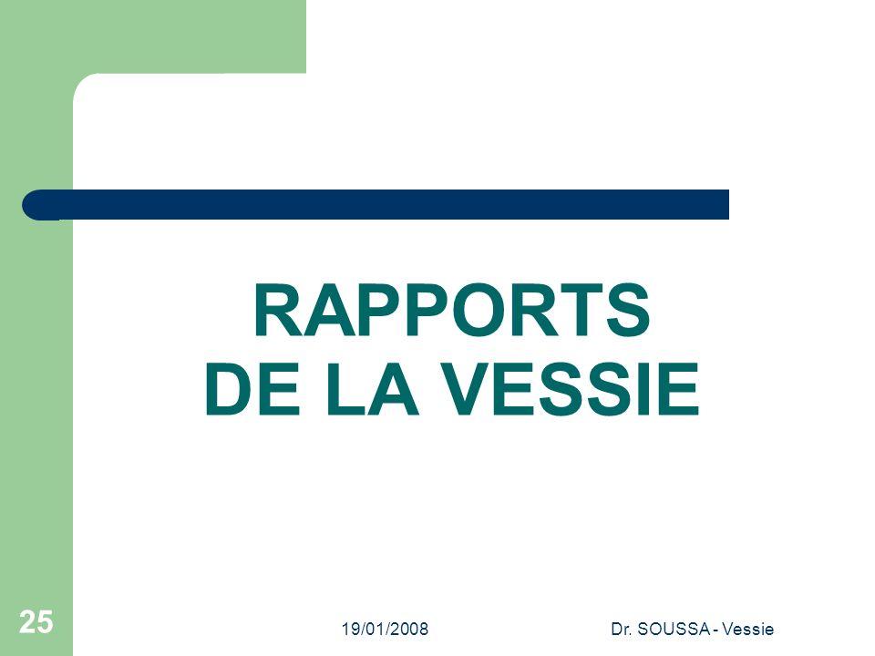 RAPPORTS DE LA VESSIE 19/01/2008 Dr. SOUSSA - Vessie