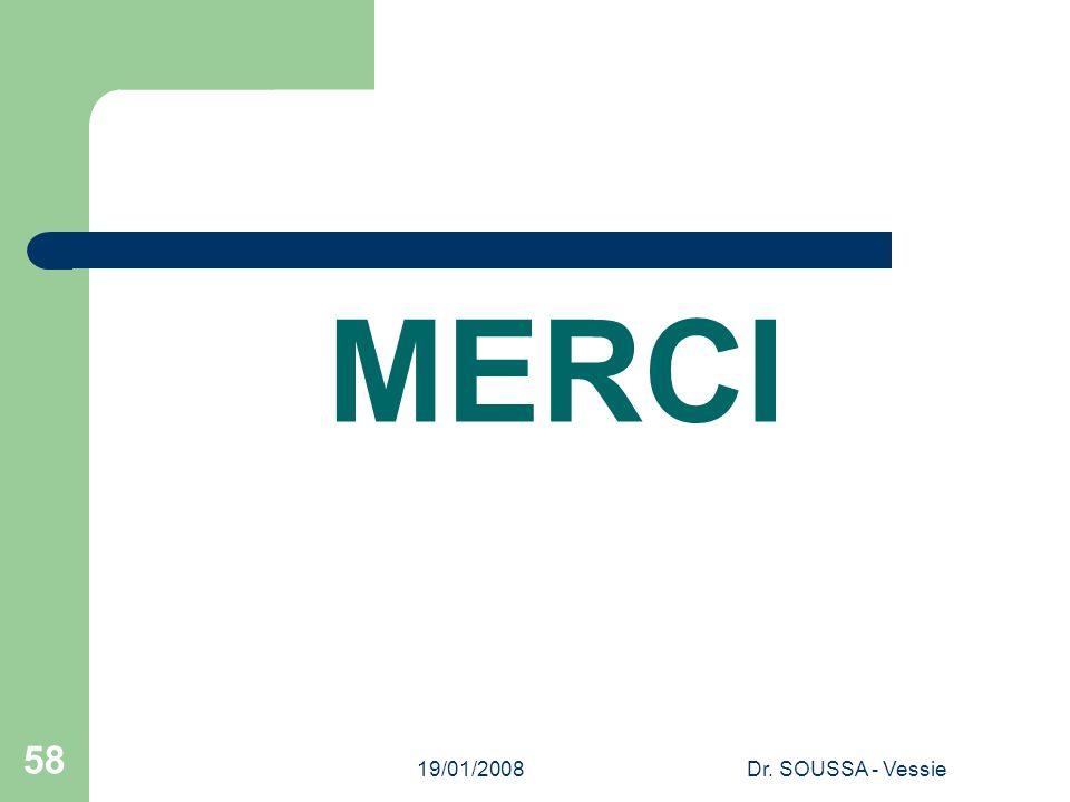 MERCI 19/01/2008 Dr. SOUSSA - Vessie