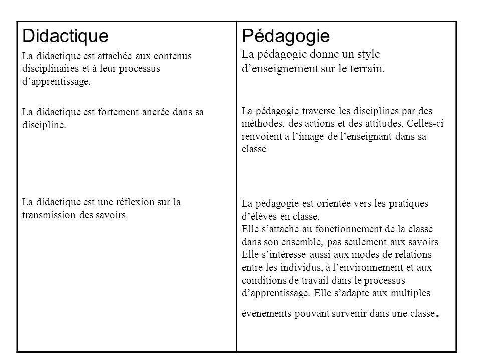 Didactique La didactique est attachée aux contenus disciplinaires et à leur processus d'apprentissage.