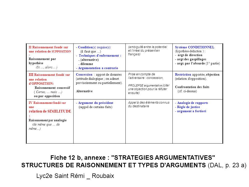 Fiche 12 b, annexe : STRATEGIES ARGUMENTATIVES