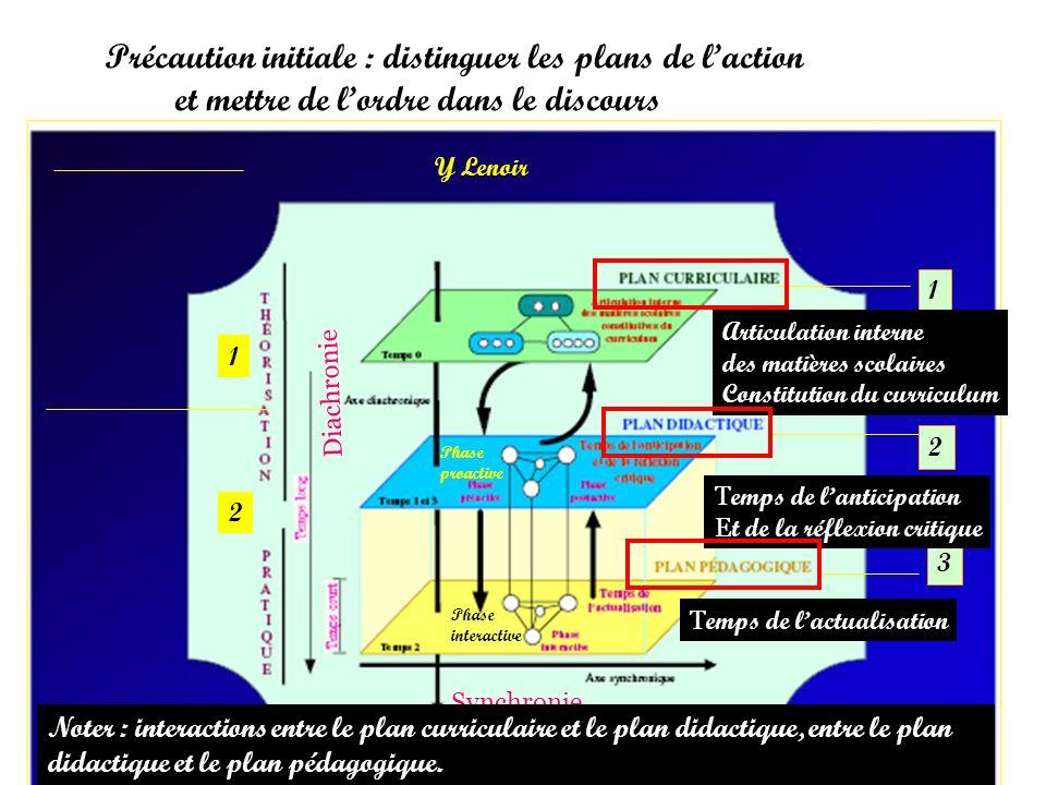 Précaution initiale : distinguer les plans de l'action