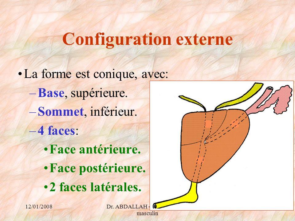 Configuration externe