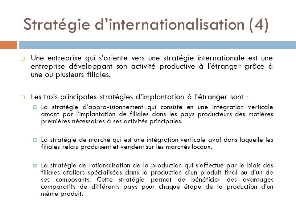 Stratégie d'internationalisation (4)
