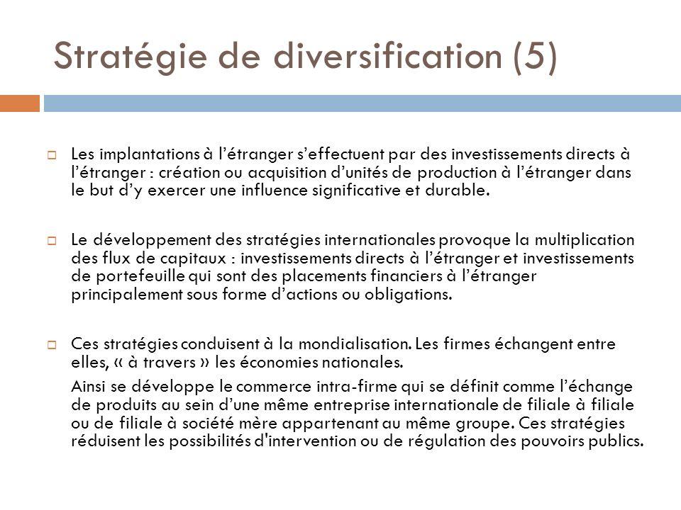Stratégie de diversification (5)