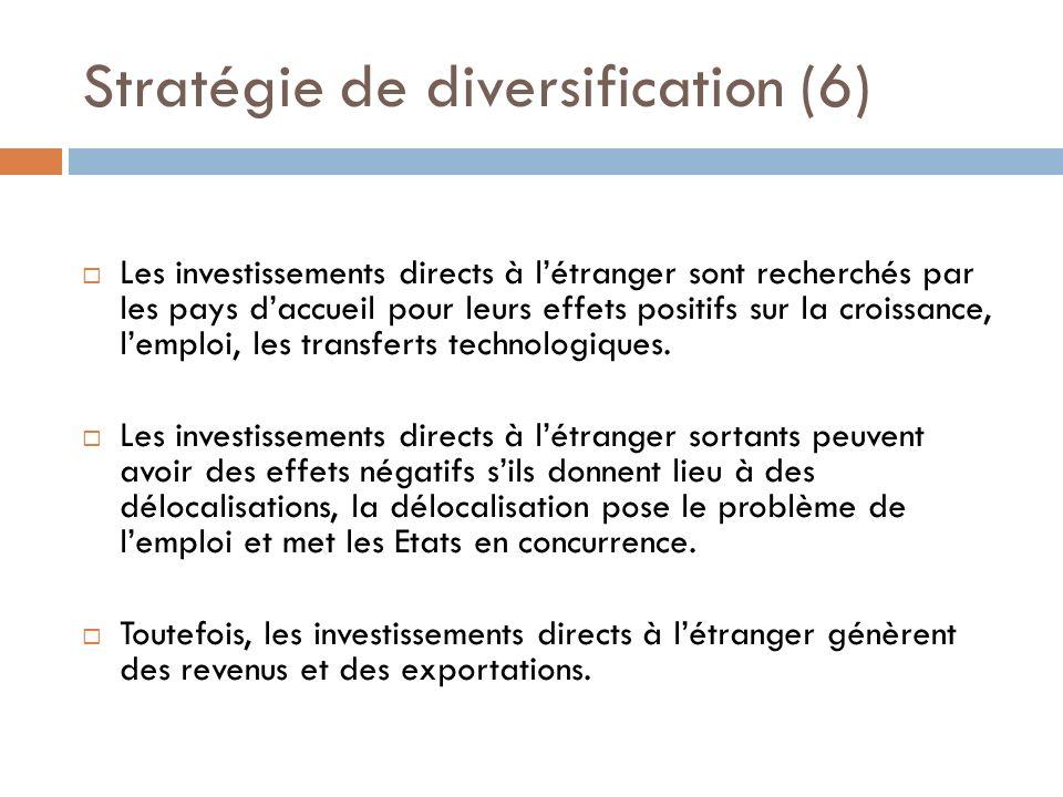 Stratégie de diversification (6)