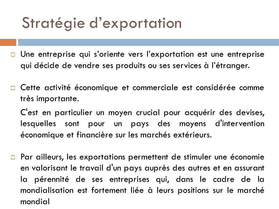 Stratégie d'exportation