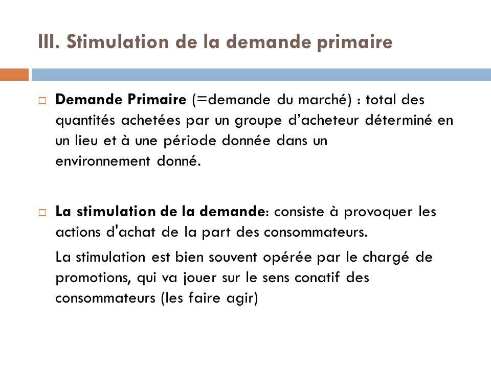 III. Stimulation de la demande primaire