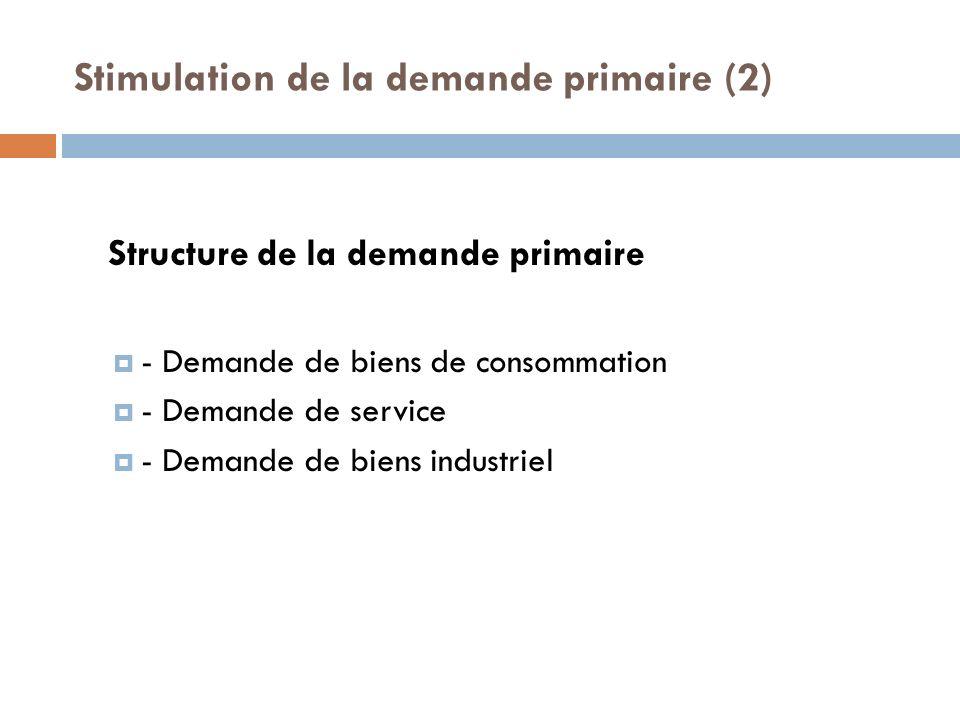 Stimulation de la demande primaire (2)