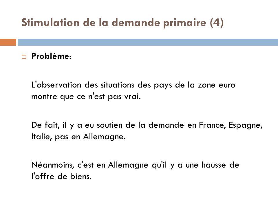Stimulation de la demande primaire (4)