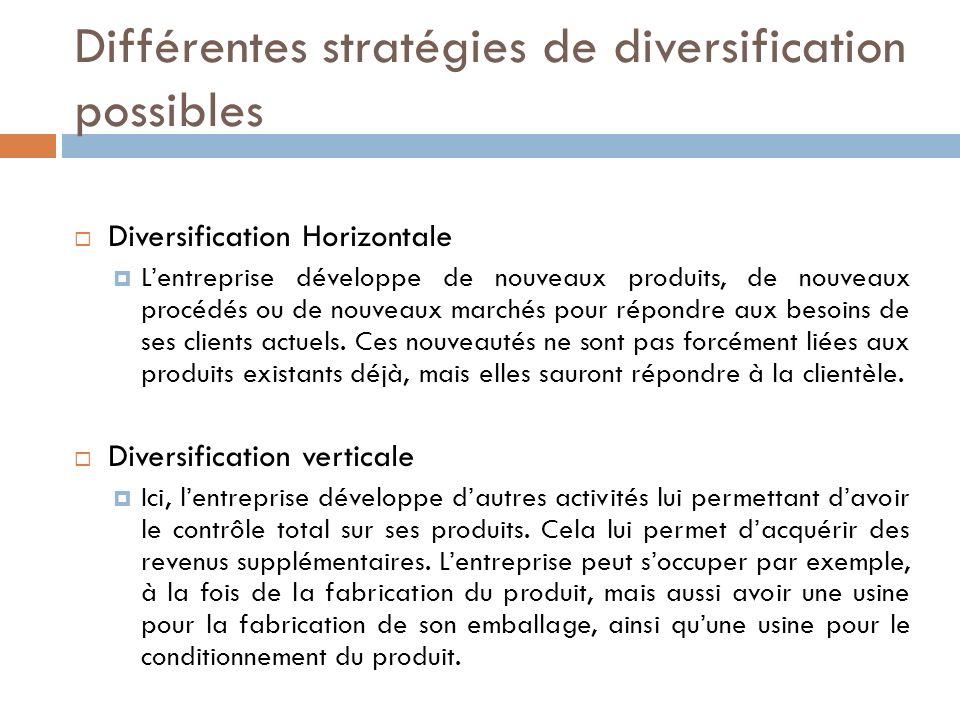 Différentes stratégies de diversification possibles