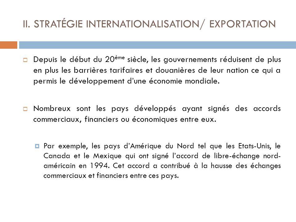 II. STRATÉGIE INTERNATIONALISATION/ EXPORTATION