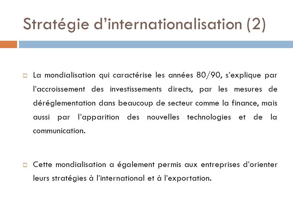 Stratégie d'internationalisation (2)