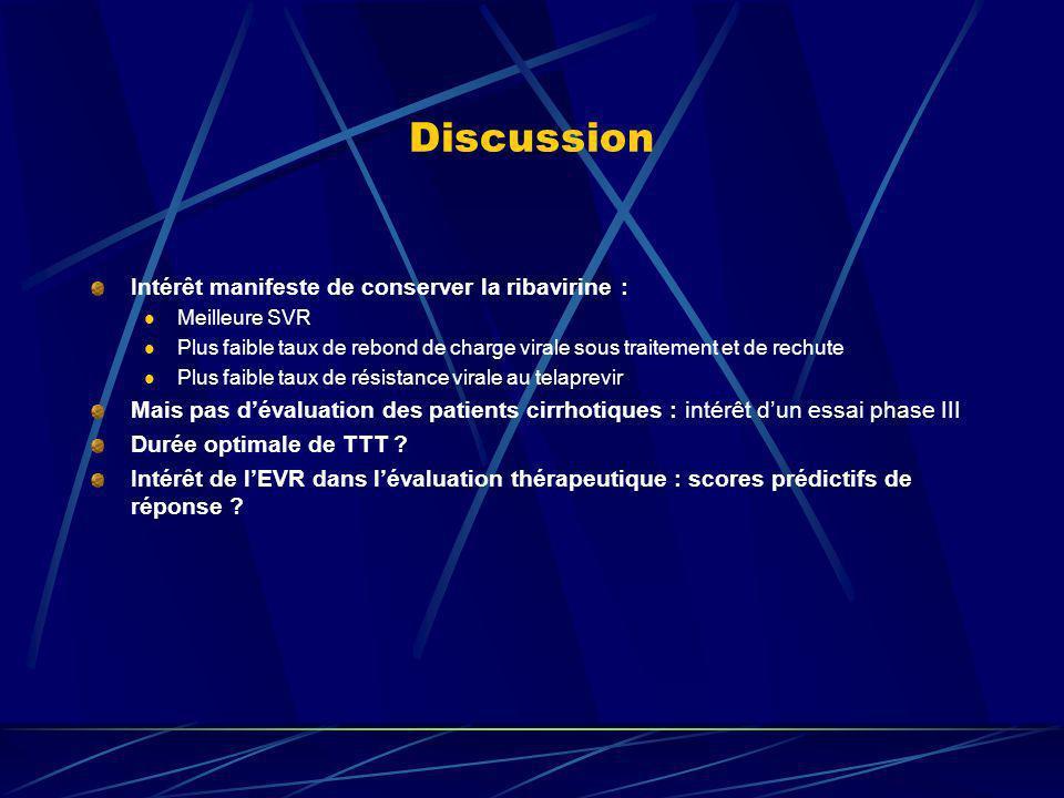 Discussion Intérêt manifeste de conserver la ribavirine :
