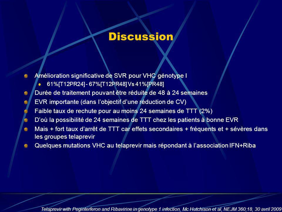Discussion Amélioration significative de SVR pour VHC génotype I