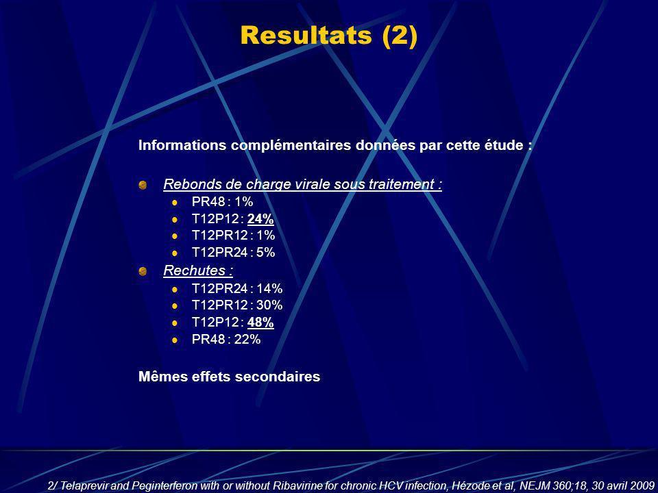 Resultats (2) Informations complémentaires données par cette étude :