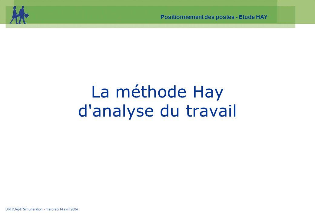 La méthode Hay d analyse du travail