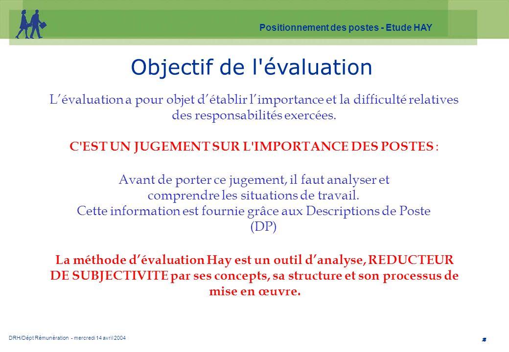 Objectif de l évaluation
