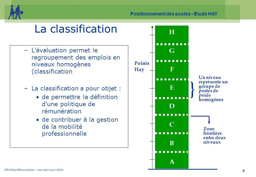} La classification H G F E D C B A