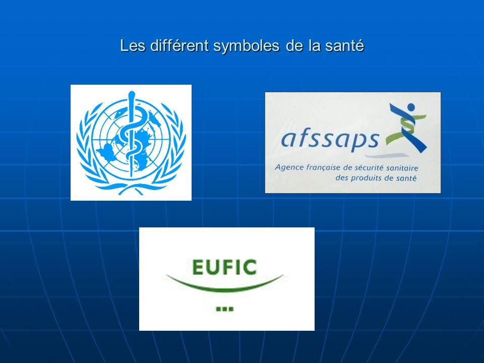 Les différent symboles de la santé