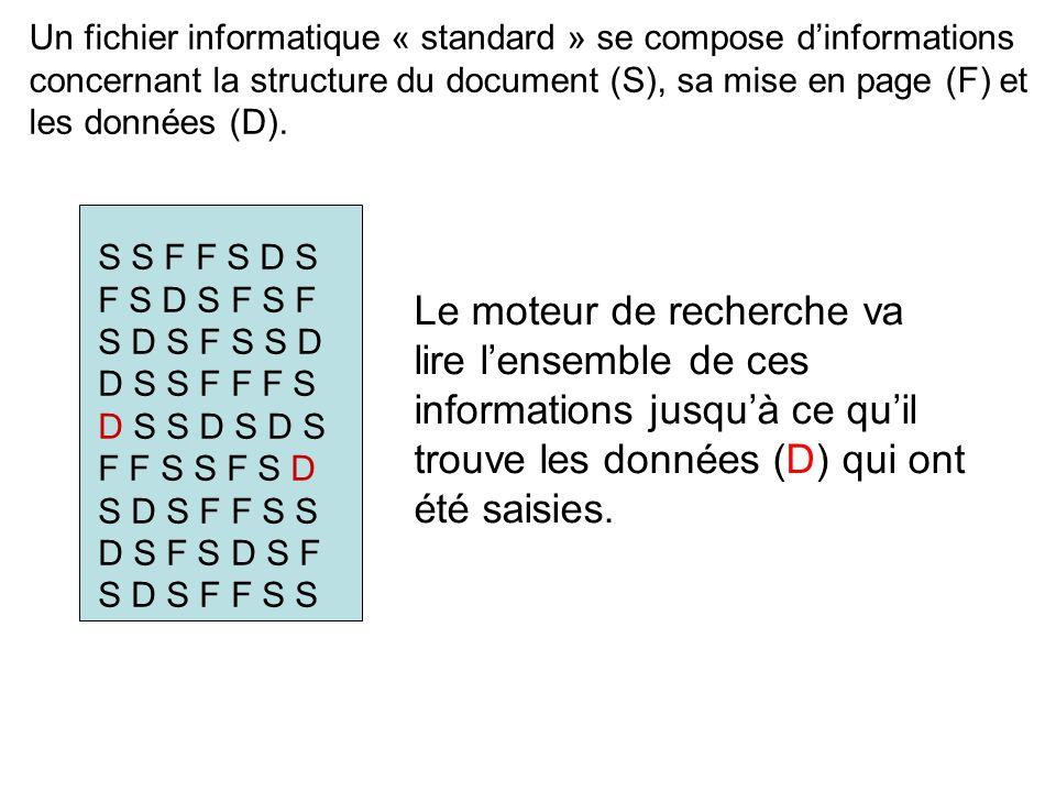 Un fichier informatique « standard » se compose d'informations concernant la structure du document (S), sa mise en page (F) et les données (D).