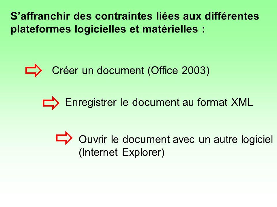 S'affranchir des contraintes liées aux différentes plateformes logicielles et matérielles :