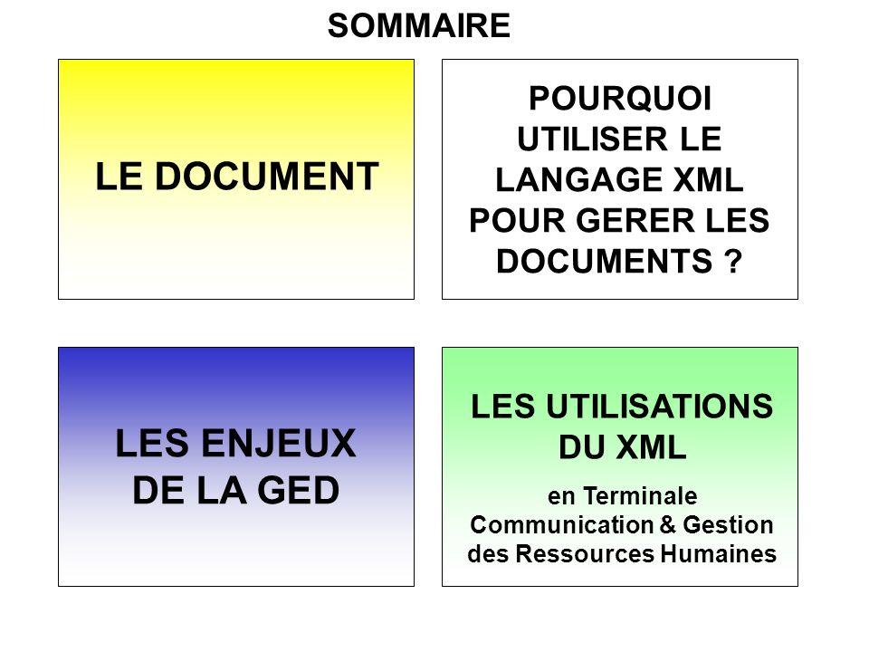 LE DOCUMENT LES ENJEUX DE LA GED SOMMAIRE