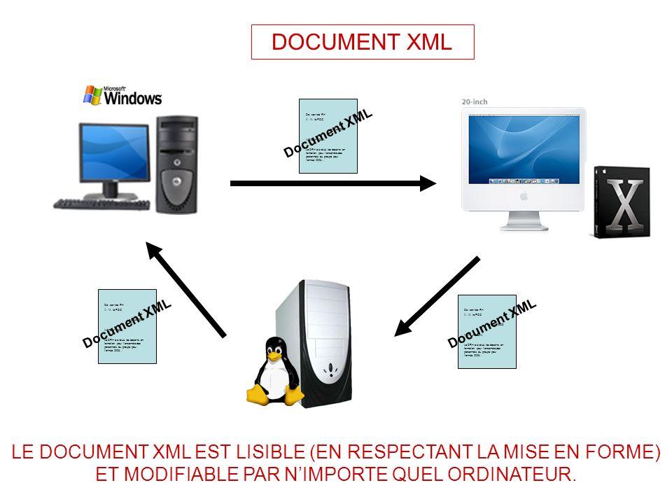 DOCUMENT XML À : M. le PDG. De : service RH. Le xx/xx/2005. NOTE n° 132-A.