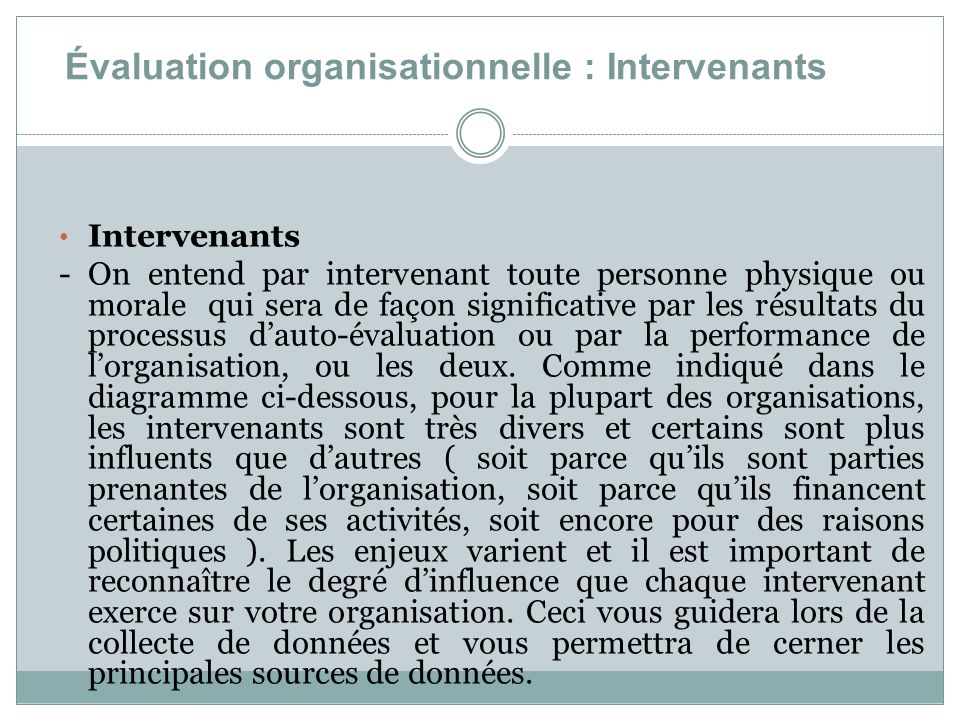Évaluation organisationnelle : Intervenants