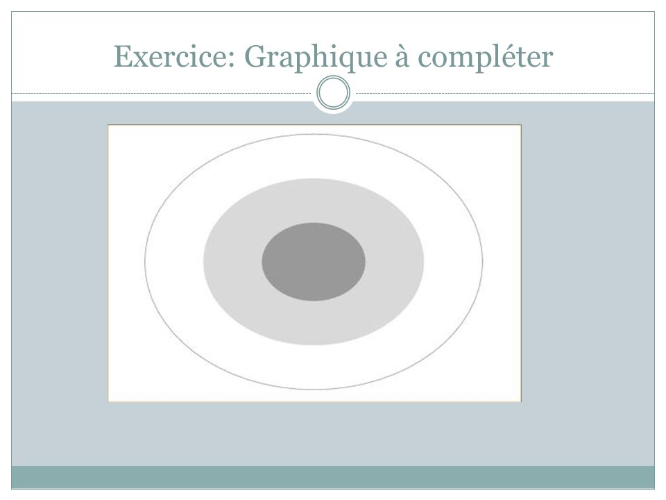 Exercice: Graphique à compléter